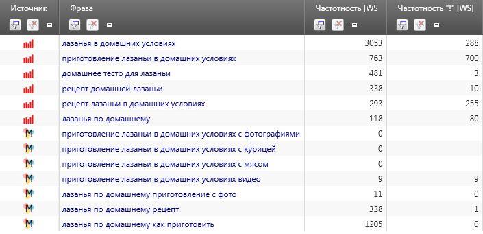 Поисковые подсказки в KeyCollector